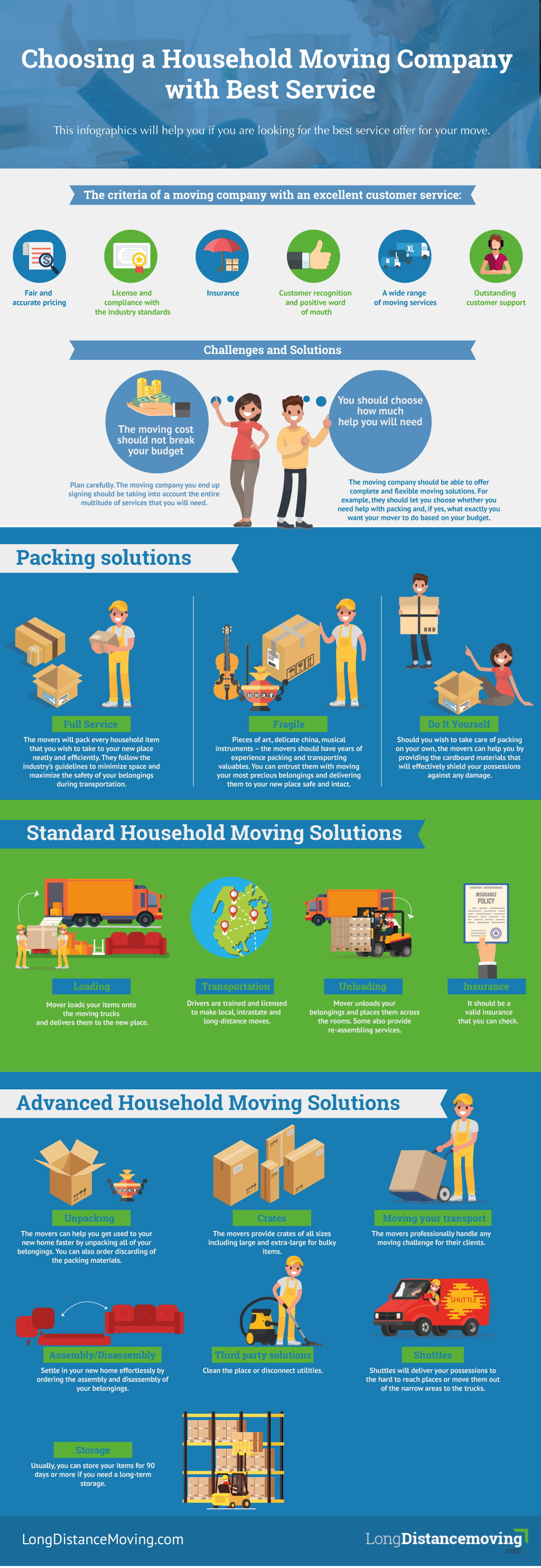 How to choose a household moving company - Infographics